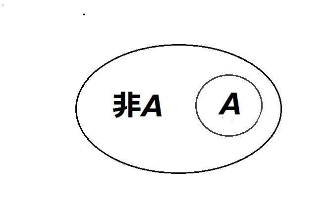 英語の法則は数学のシンプルさ
